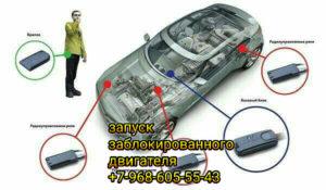 Запуск заблокированного автомобиля +7-968-605-55-43